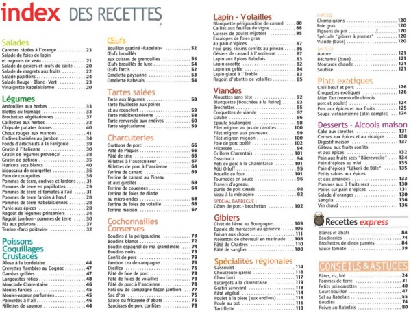 Liste des recettes